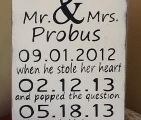 Wedding sign, Important dates sign , Wedding/Anniversary/Engagement/Personalized